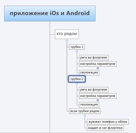 Пример Оформления Технического Задания
