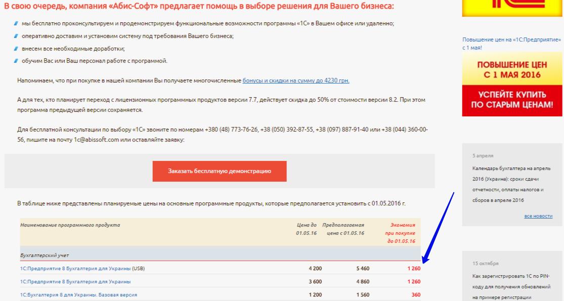 63f182015f11e6a0499724ff7ea893 Как поднять цены и не распугать клиентов sotsialnye seti sajt dizain dengi biznes