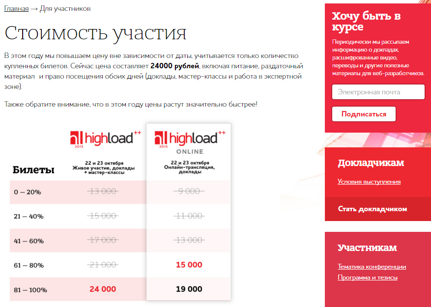 5b1dbc015f11e6bda0c9d67b7da48a Как поднять цены и не распугать клиентов sotsialnye seti sajt dizain dengi biznes