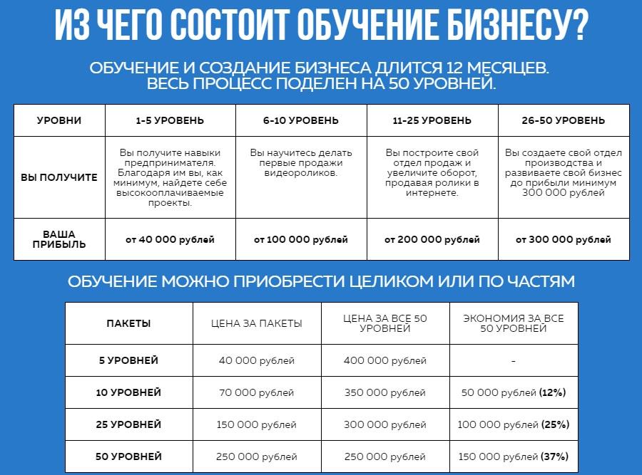 893bd67fec11e6a67ba5ef9b77d27a Как с помощью сайта превратить возражение клиента в желание купить sajt dizain