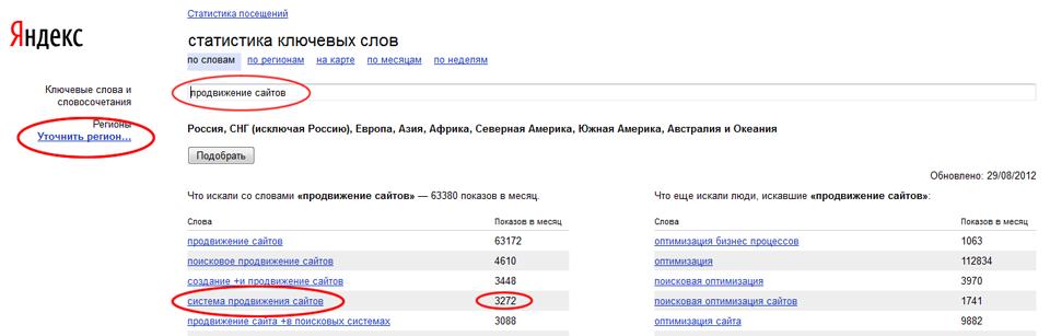 самые дорогие запросы яндекс директ 2014