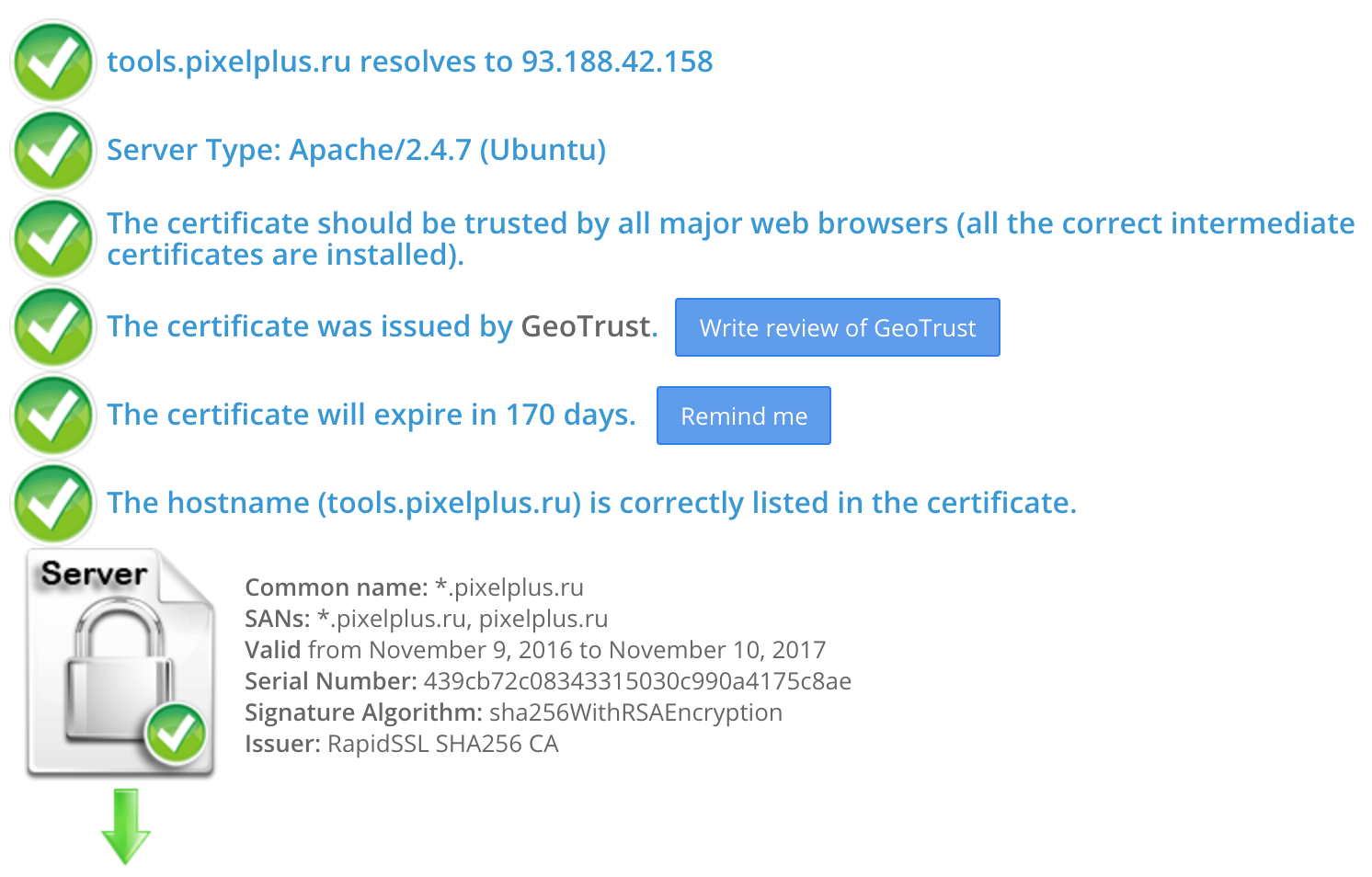 Рис. 4. Работа сервиса SSL Checker, осуществляющего бесплатную проверку установки SSL-сертификата.